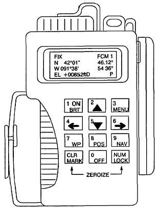 Gps Handheld in addition TM 11 5820 890 10 6 12 furthermore Schematics likewise I furthermore TM 11 5820 890 10 6 9. on handheld gps receiver