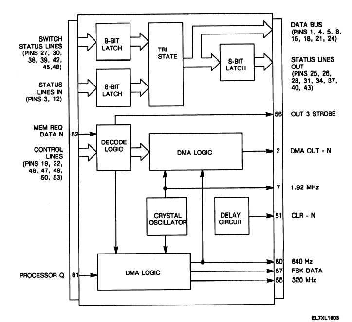 figure 6-3. decoder/timer functional block diagram, Block diagram