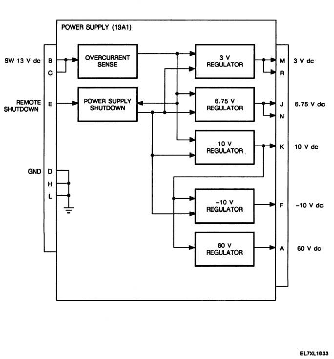 figure 12-7. power supply functional block diagram, Wiring block